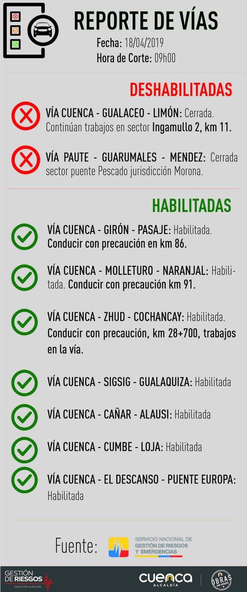 #DGRInforma👇🏻  REPORTE DE VÍAS ⚠  Fecha: 18/04/2019  Hora de Corte: 09h00  Fuente: @Riesgos_Ec