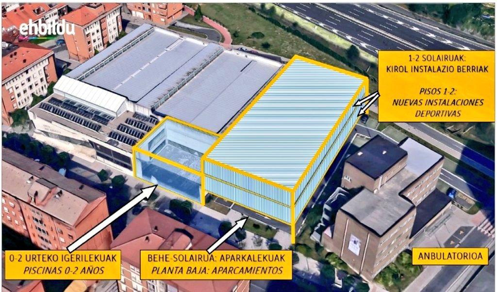 Proyecto de ampliación del polideportivo de Urreta:  - Mantener aparcamientos. - Nuevas instalaciones deportivas. - Piscinas para niñxs de 0-2 años.  #PentsatuDesberdin #IñigoAlkate