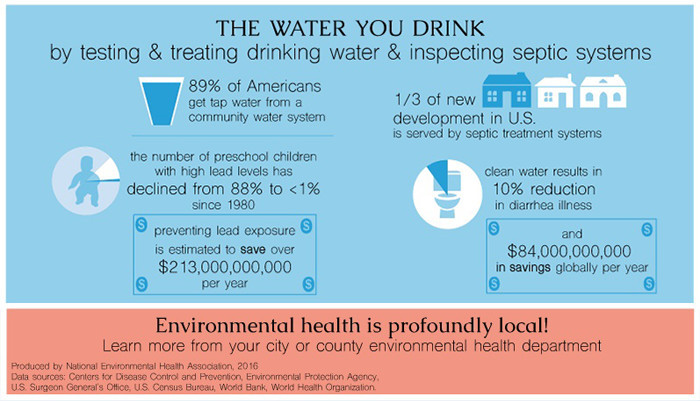 Photo 2 of 4 on twitter from user @GVPublicHealth.