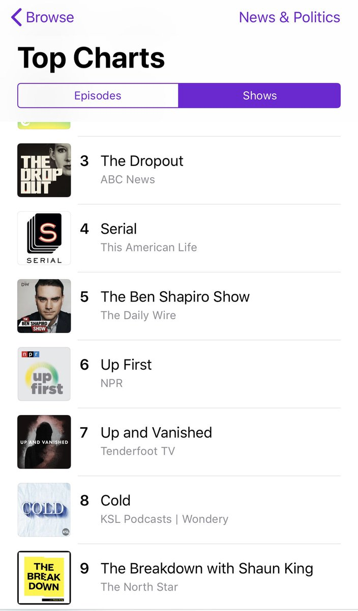 Also, if you have not yet subscribed to @TheBreakdown on @ApplePodcasts we're now back in the Top 10!  We just need you to subscribe, listen, and leave a review so that we can be above Ben Shapiro. 🤪😂