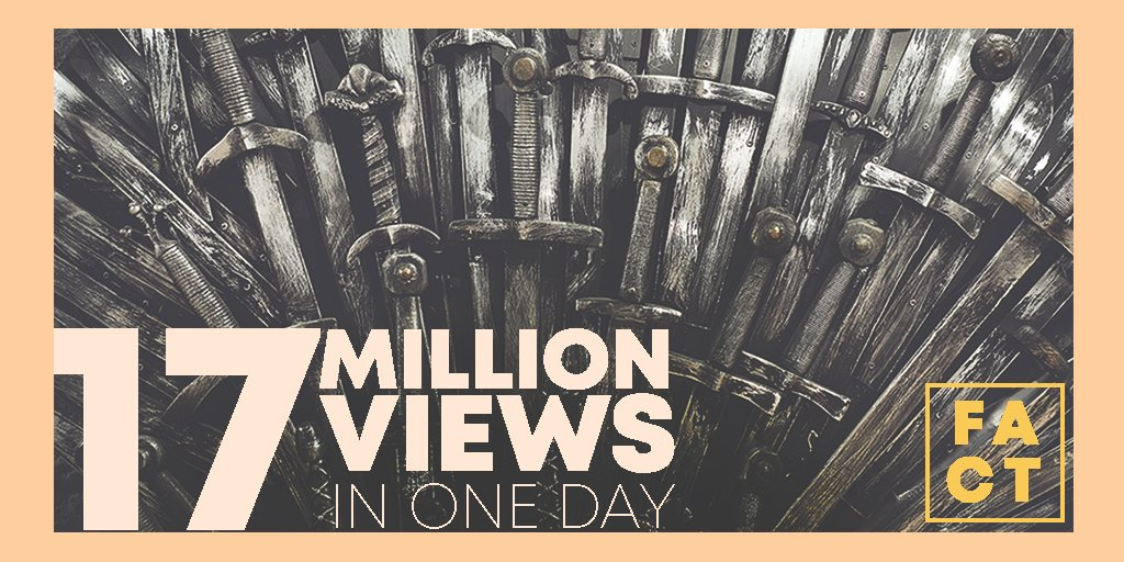 The first episode of the final season from Games of Throne had a record breaking 17 Million view! #GOT #Fact #SocialMedia