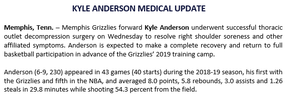 Medical update on @memgrizz forward Kyle Anderson: