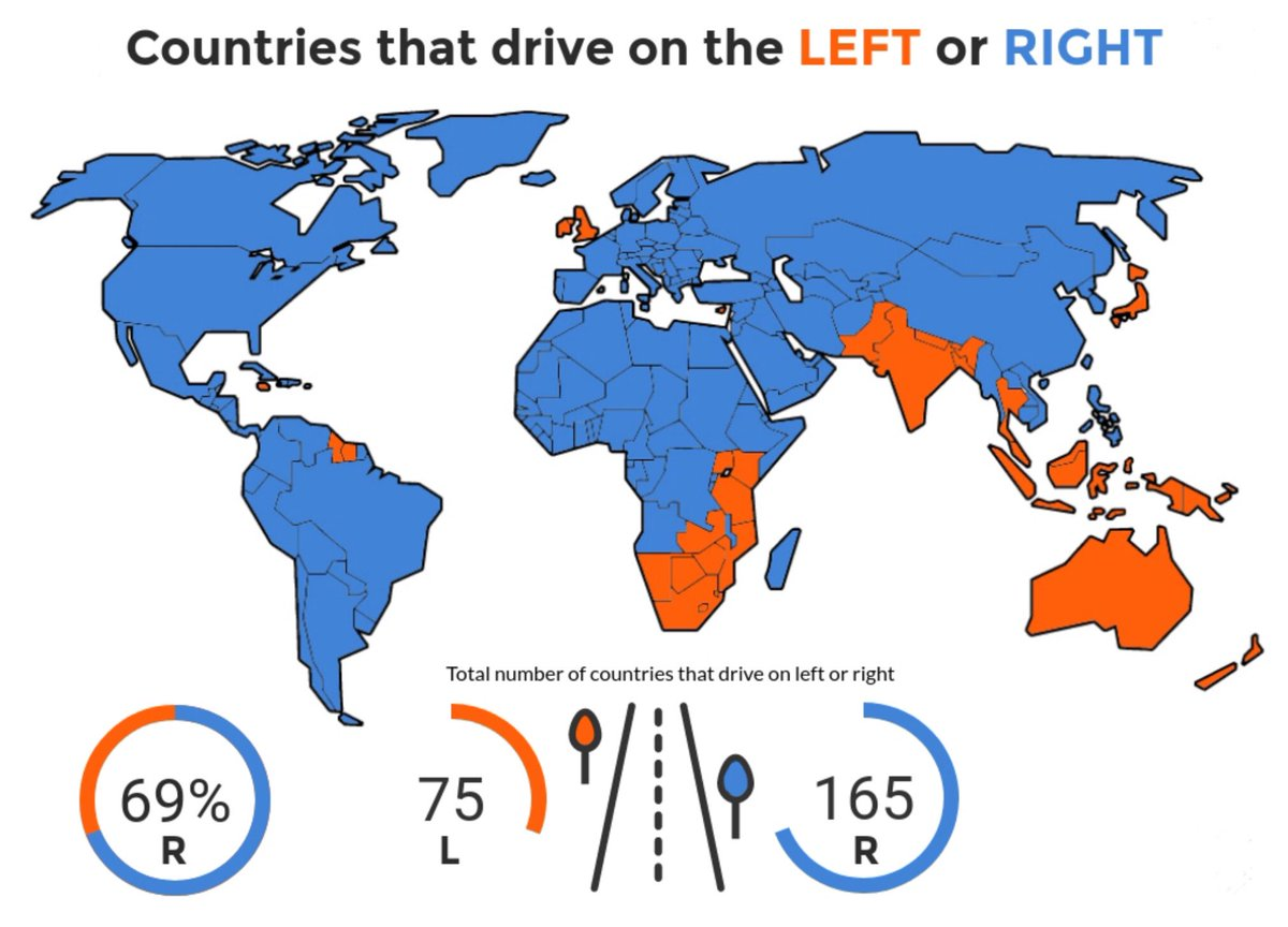 Map of the world showing countries that drive on the left or right.
