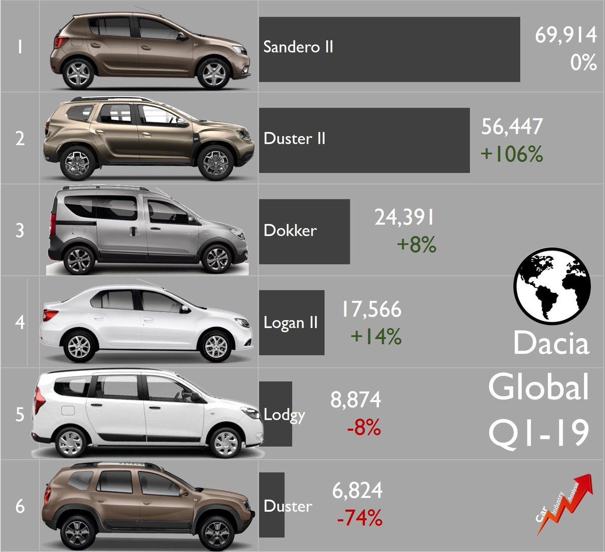 [Statistiques] Par ici les chiffres - Page 2 D4dc9PLWsAMrRsi