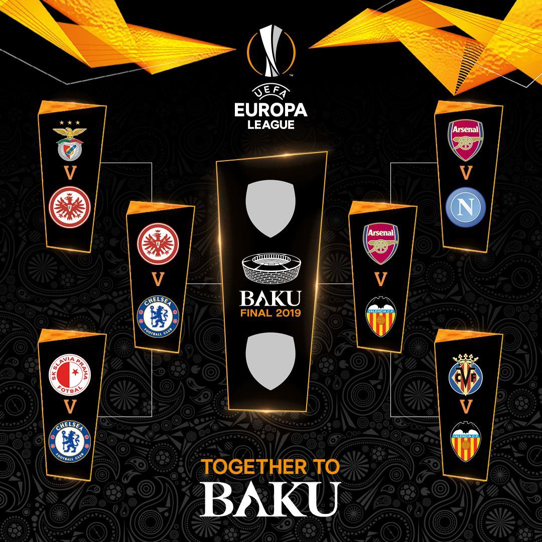 Demi-finales Ligue Europa