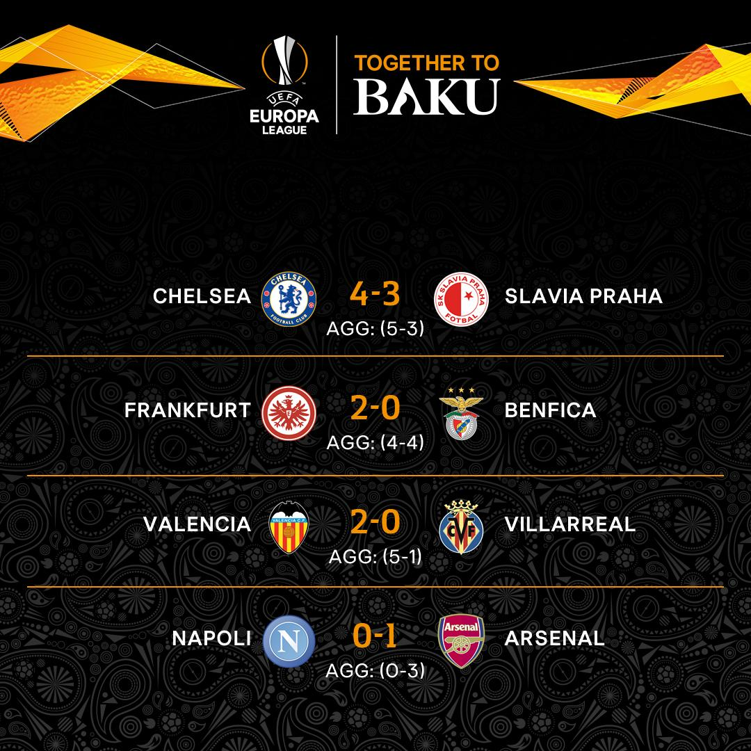 [HILO ÚNICO] UEFA Europa League 2018-19 - Página 7 D4dsKfuWwAEq1Nn