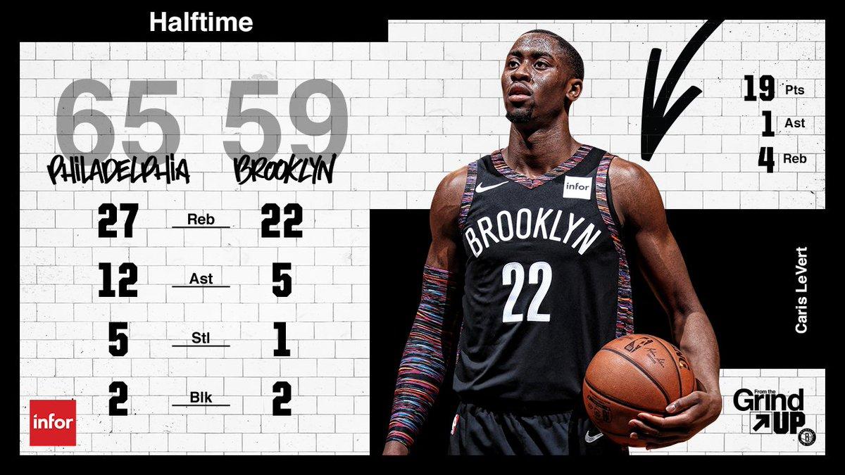 Brooklyn Nets @BrooklynNets