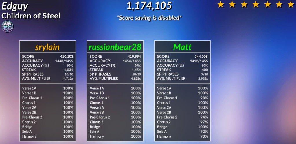 Clone Hero Mod Charts