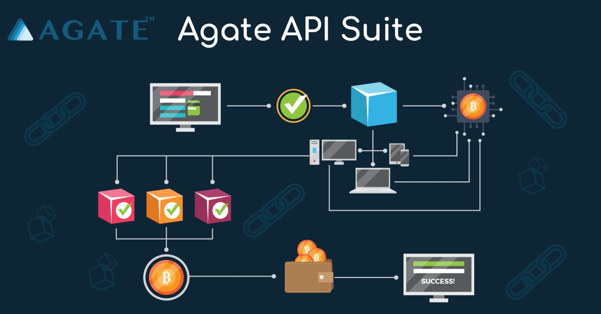 Agate API suite will let all users express their innovation and improve the crypto-economy. Know more: agatechain.org