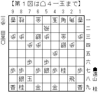 遠山雄亮(将棋プロ棋士)さんの投稿画像