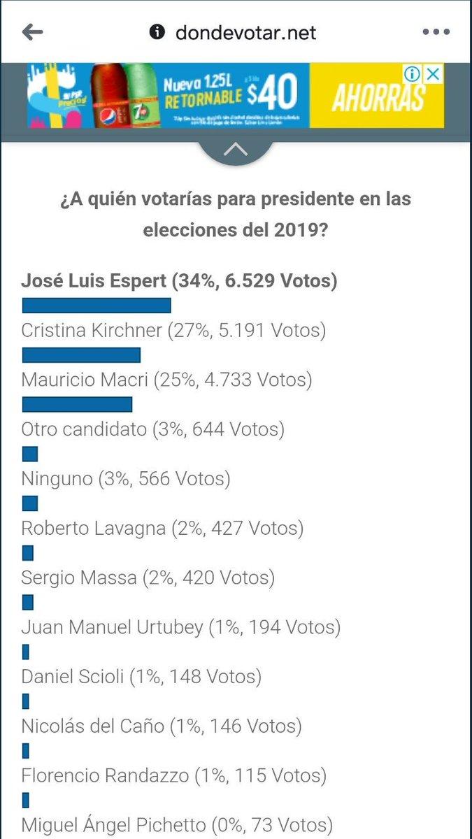 Encuestas Argentinas🇦🇷's photo on Espert