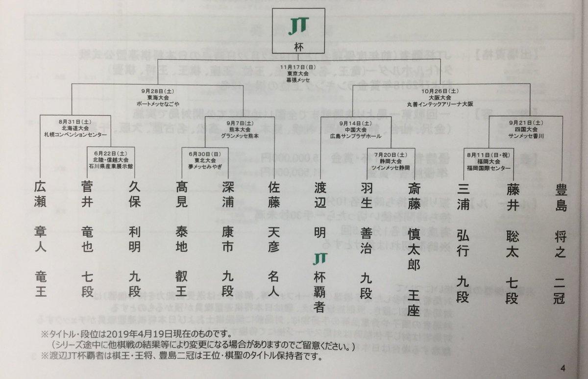 杯 将棋 賞金 朝日