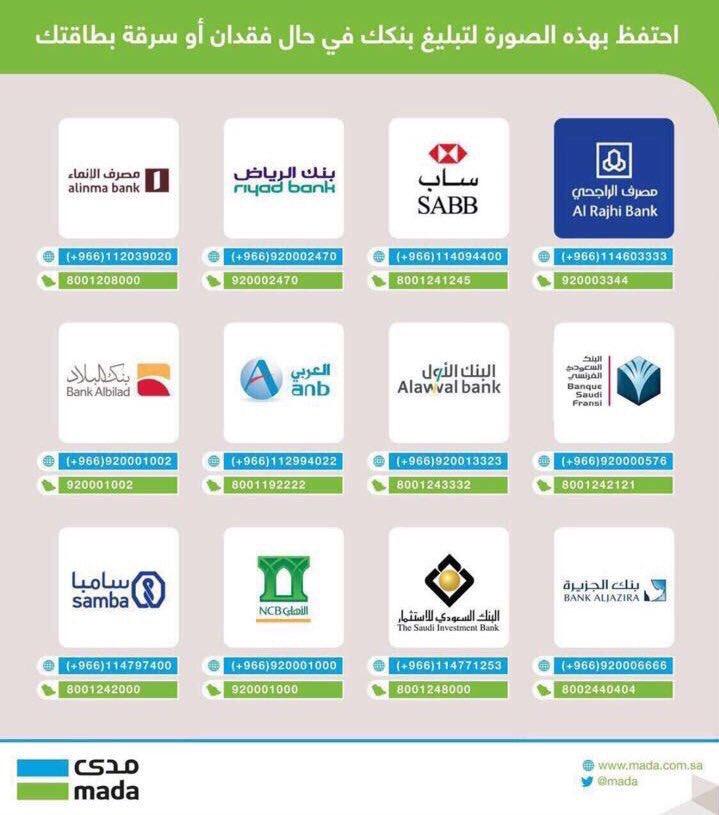 مخزن المفقودات On Twitter ارقام جميع البنوك السعودية لإبلاغهم في حال فقدان او سرقة بطاقتك البنكية