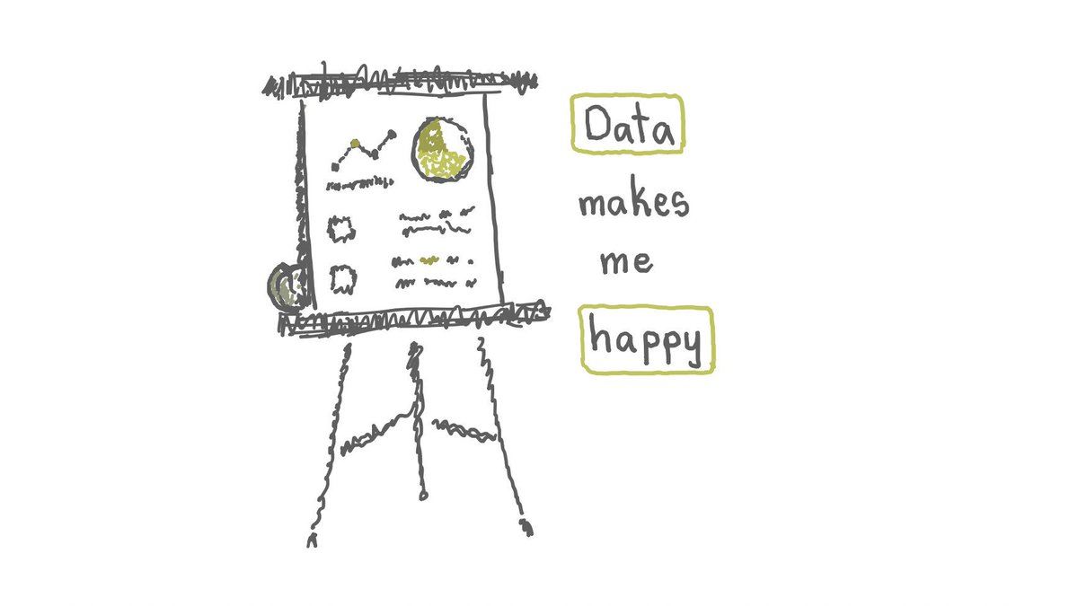 Data makes me happy. #datascience <br>http://pic.twitter.com/NW8RZfpR2u