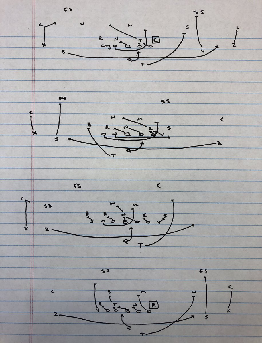 Want to split the defense in half?  Willing to run your QB?  Dual-call the run game.  Easy to package with the type of play that fits your QB: • Power • Counter • Dart • Zone  Build the fly sweep call-side or back-side of the interior run for best numbers.  #FootballFriday <br>http://pic.twitter.com/jeRDkokPyH