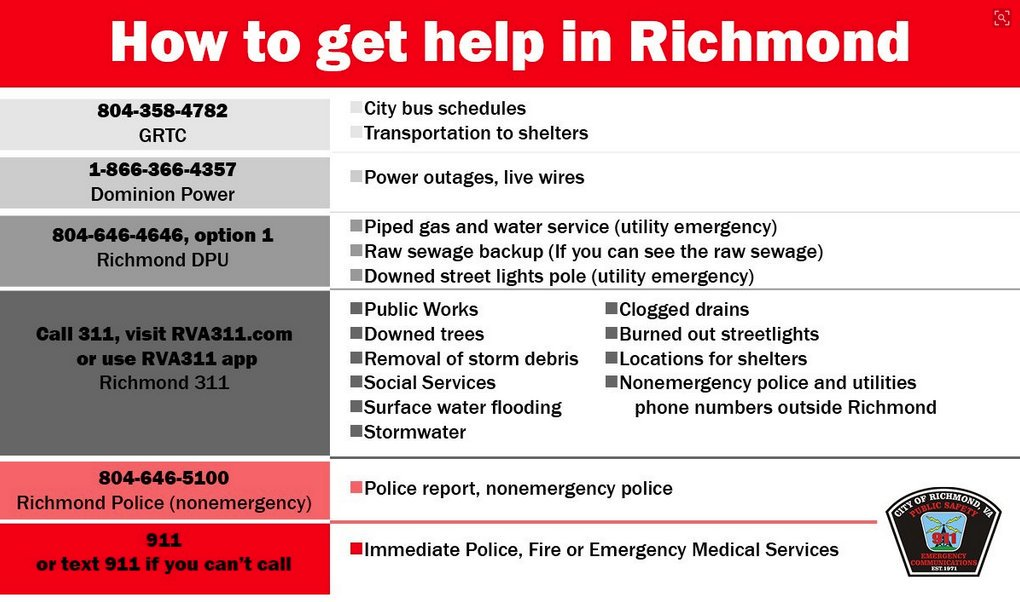 How to get help in Richmond