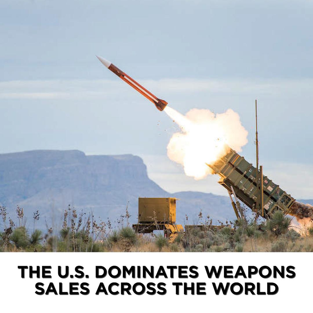 America exports an incredible amount of weapons: