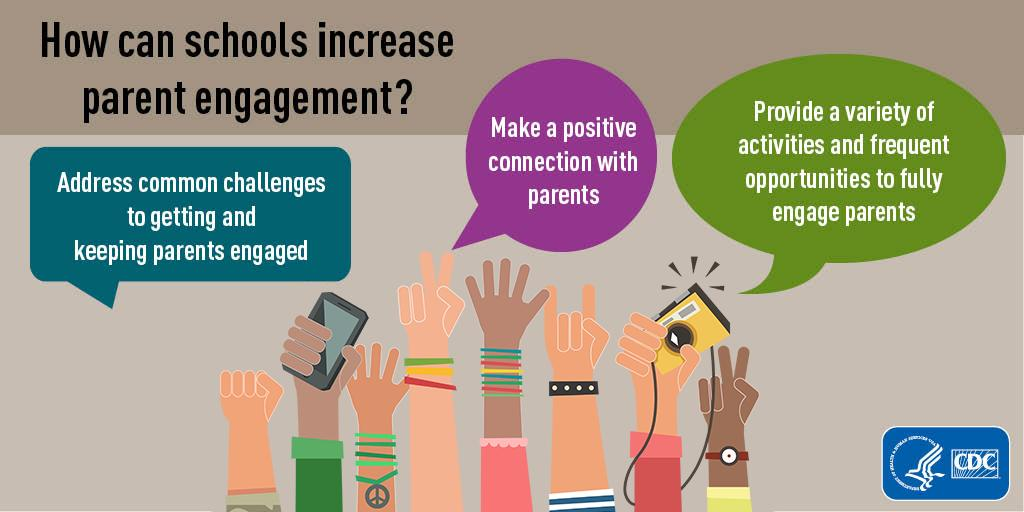 #Educators: research shows that parent engagement in #schools is linked to healthy behaviors and academic achievement. See tips for parent engagement from @CDC_DASH: https://go.usa.gov/xmTRc