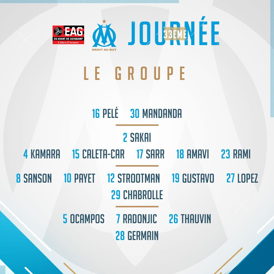 Groupe OM