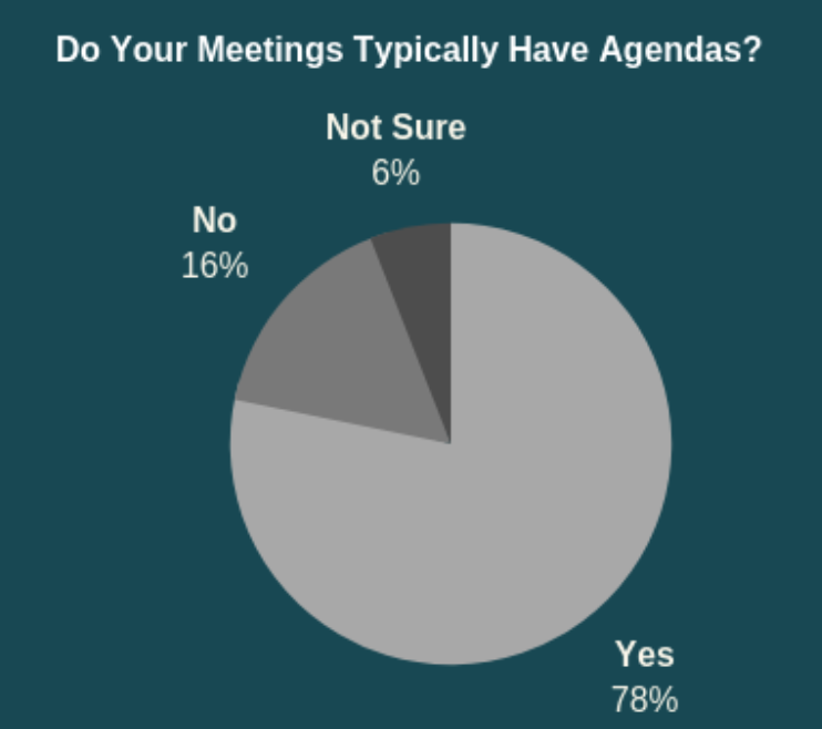 """Love this infographic Justice Clearinghouse made from my recent webinar, """"Planning and Leading Virtual or In Person Meetings."""" You can find more tips on our website too! http://ow.ly/SQ4W30medfB #meetings #productivity #management"""