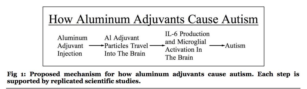 4,925 mcg of injected aluminum by 18 months...Read the science no govt't agency or mainstream journalist will touch