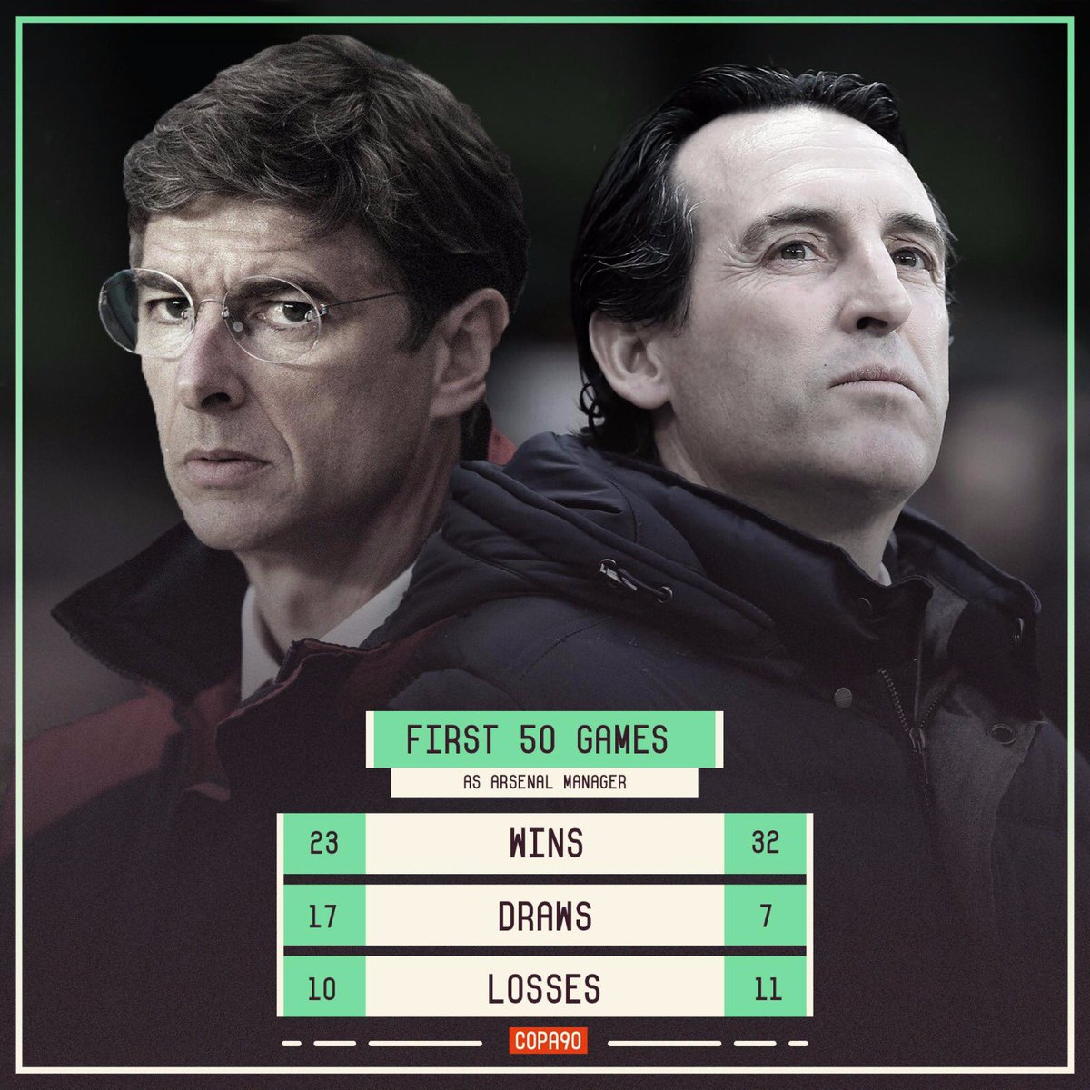Has Unai Emery's spell at Arsenal been underrated so far? 🤔