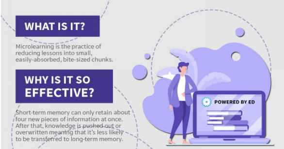 Microlearning Infographic 2019. http://e-learning-teleformacion.blogspot.com/2018/12/microlearning-infographic-2019.html…  #elearning #mlearning #mobilelearning #microlearning #learning #LMS #edtech #edchat #edreform #higherED #HigherEducation #University #Universidad #infographic #digitaltransformation #emergingtechnologies #technology