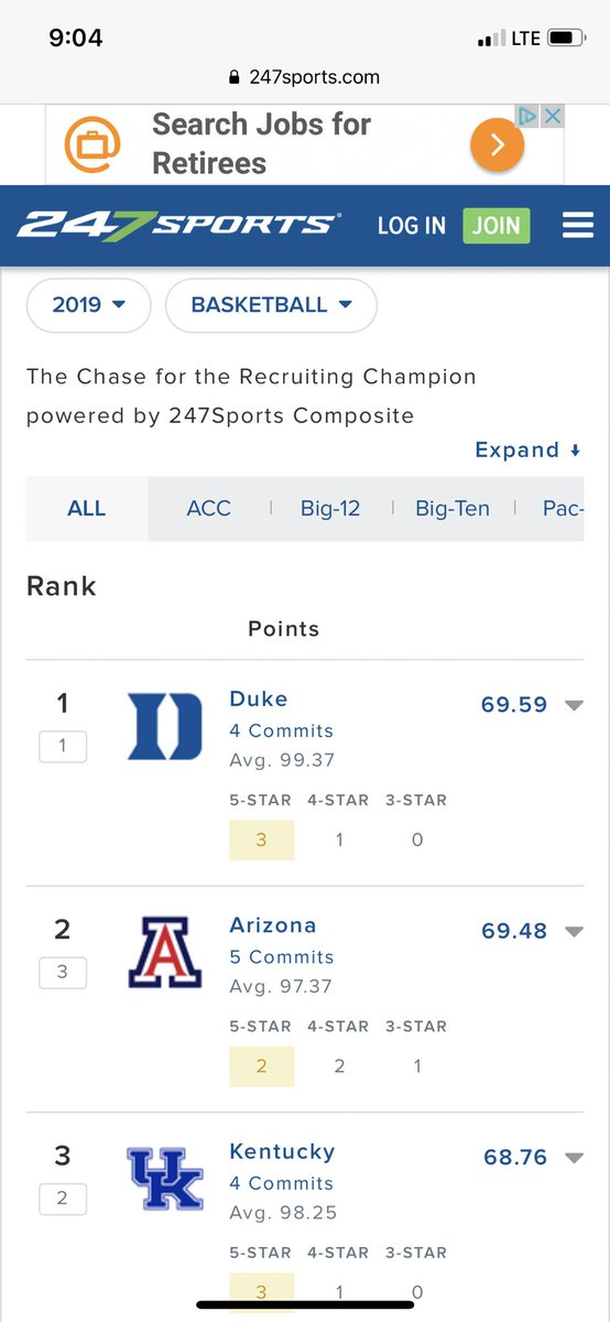 Duke missed on a few early but when counted Duke assumes it's place on top. 🔵🏀 #Brotherhood #dukebluedevils #1Class