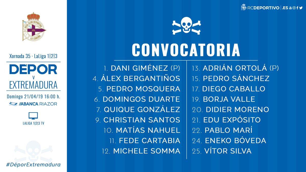 Convocatoria del Deportivo (Foto: RCD).