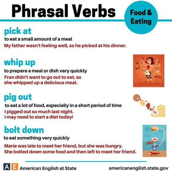 Phrasal Verbs: Food &amp; Eating. #clasesdeingles #expression #english #grammar #vocabulary #FelizFinde <br>http://pic.twitter.com/AcJnLbPZyX