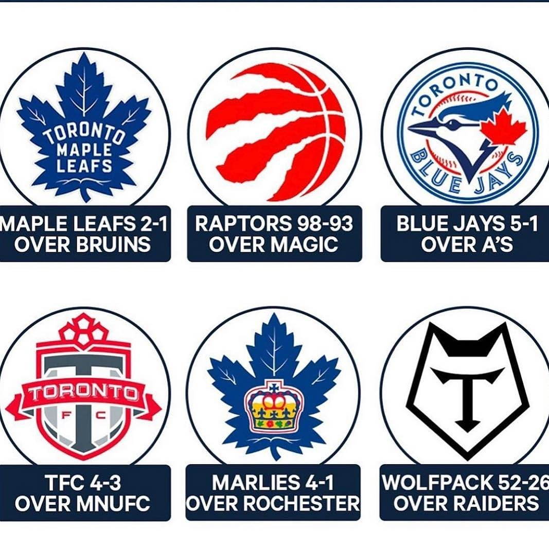 Definitely was a Good Friday #WeTheNorth #LeafsForever #TFCLive #bluejays #MarliesLive #WolfPack