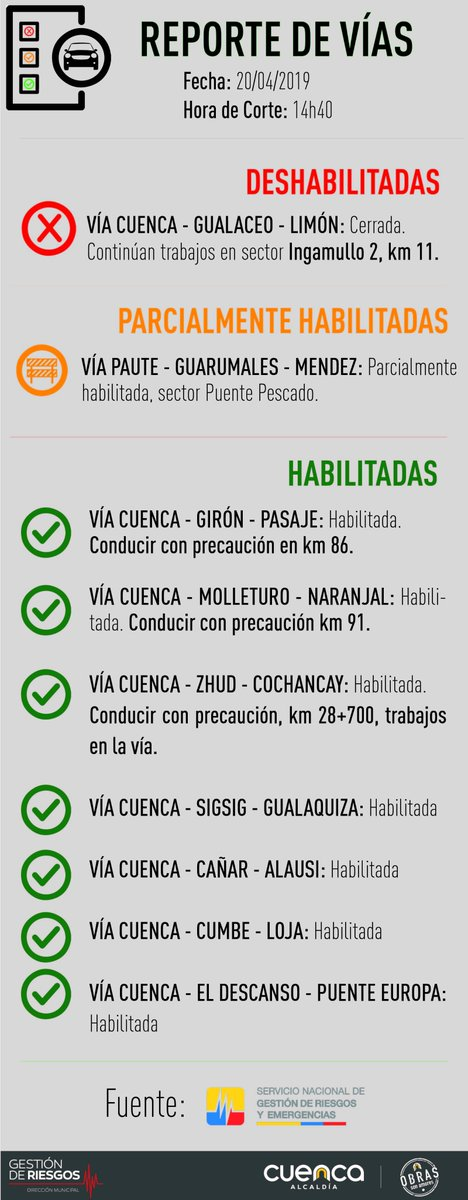 #DGRInforma👇🏻   REPORTE DE VÍAS ⚠   Fecha: 20/04/2019   Hora de Corte: 14h40   Fuente: @Riesgos_Ec