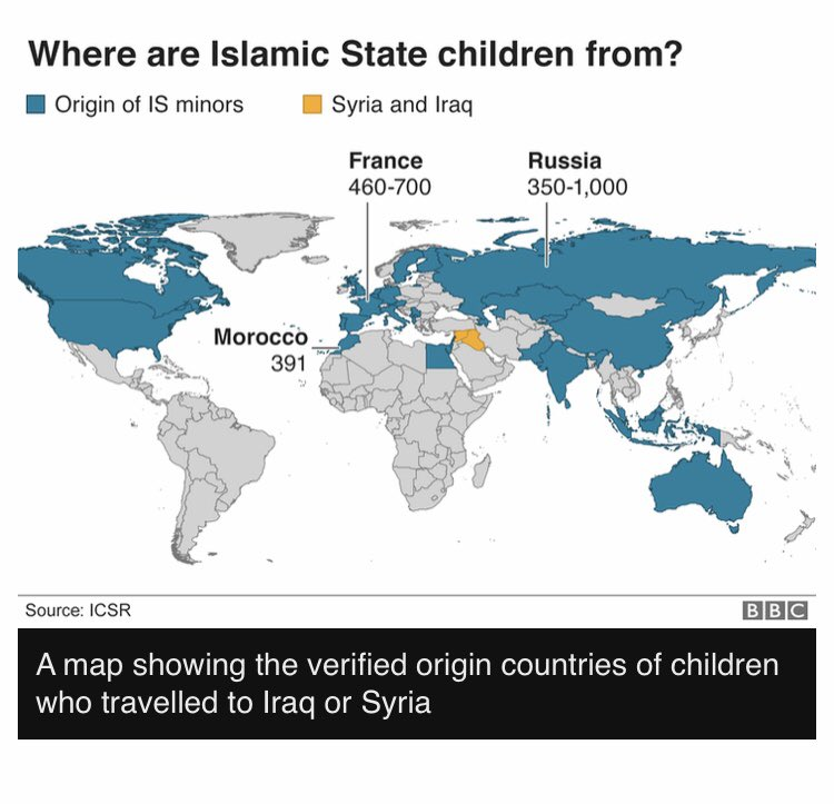 Fascinating graphic at BBC shows the countries ISIS member children are from; its almost like ISIS was a phenomenon of the global north, the wealthiest countries in the world. Why did so many wealthy countries produce genociders who preyed on Iraq, Syria? #ISIScrimes #AfterISIS