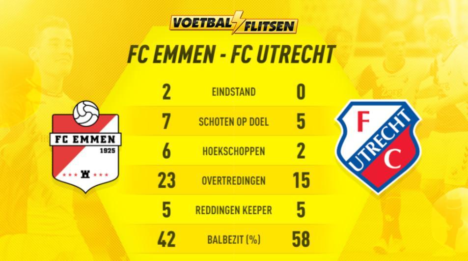 Voetbalflitsen's photo on FC Utrecht