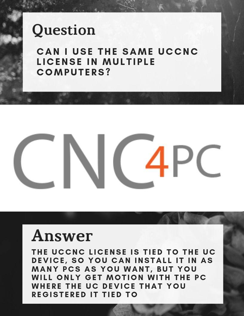 uccnc hashtag on Twitter