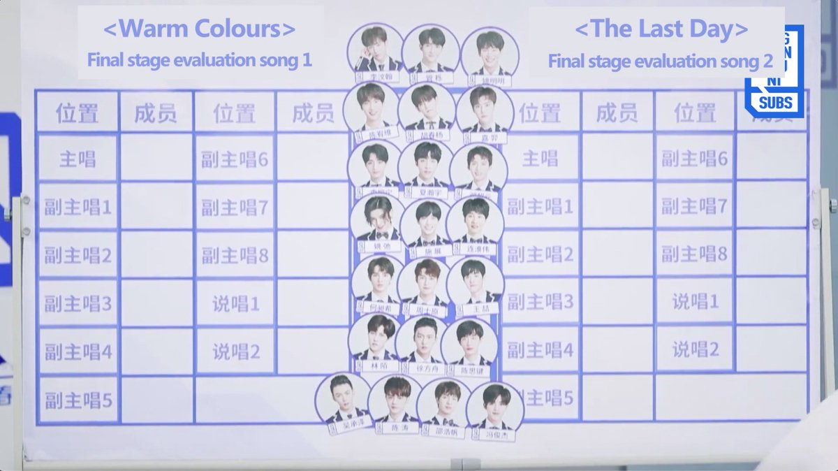 Qing Chun You Ni (Idol Producer Season 2) Subs (@QCYNSubs