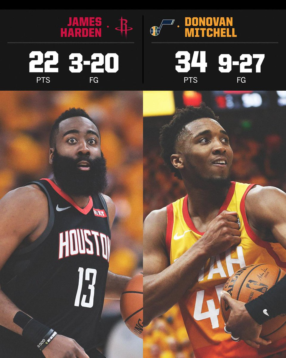 RT @SportsCenter: Harden started the game 0-15 from the field.  Rockets still got the W 😮 https://t.co/i2F0jR0Dlv
