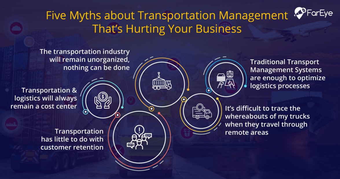 Five Myths about Transportation Management that's Hurting your Business #FarEye #IoT #logistics #Transportation #TransportationManagement #UAE http://uaebusiness.com/2019/04/17/transportation-management/…