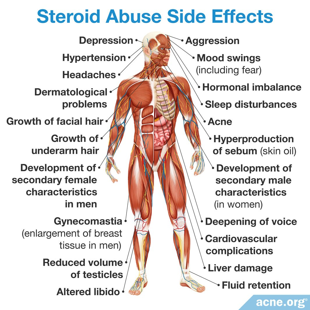 The abuse of steroids in sports organon oss nieuws