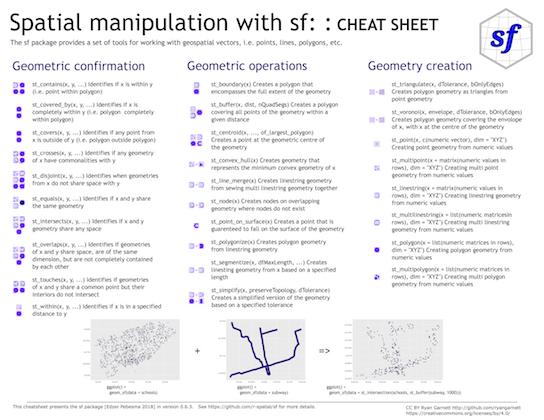 Today's #rstats cheatsheet: sf Download: https://github.com/rstudio/cheatsheets/raw/master/sf.pdf… See more: https://www.rstudio.com/resources/cheatsheets/… Contribute your own: https://github.com/rstudio/cheatsheets…