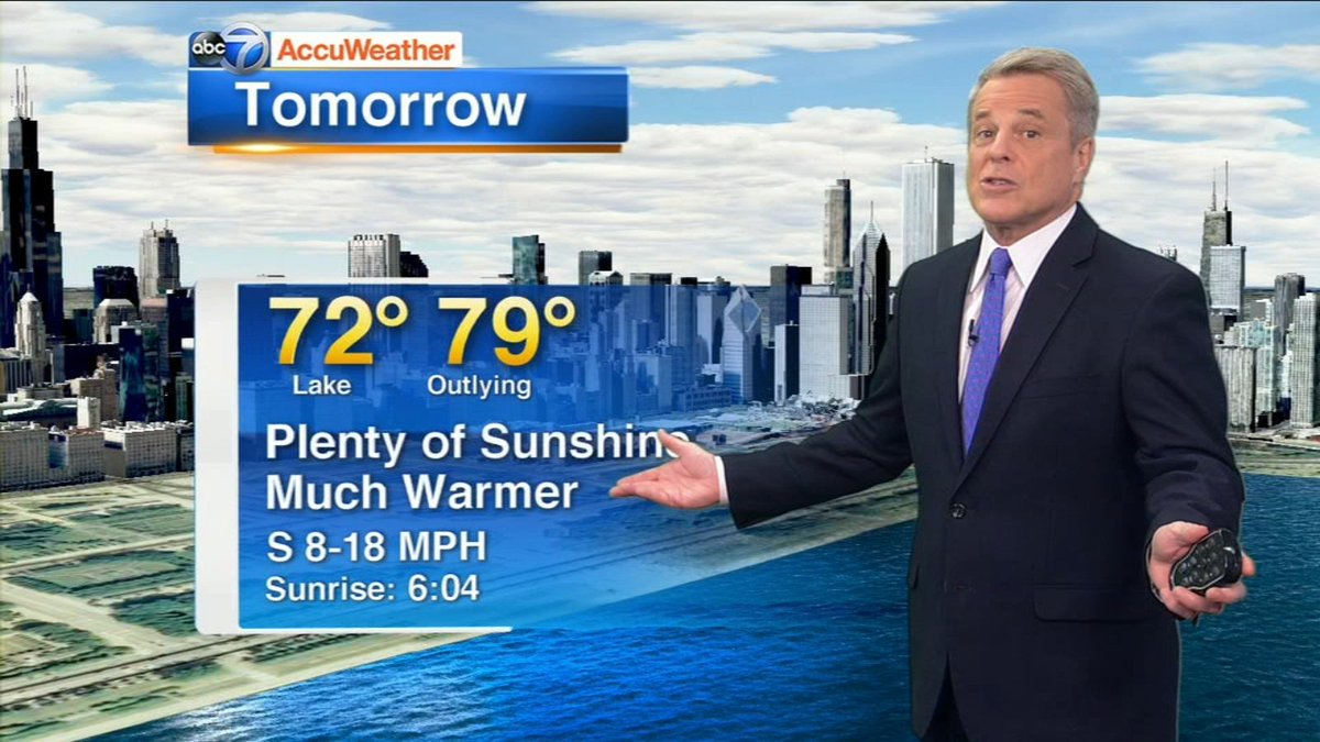 Chicago AccuWeather: Plenty of sunshine Sunday https://t.co/9B48B5IZAG https://t.co/dWiKc3sgTN