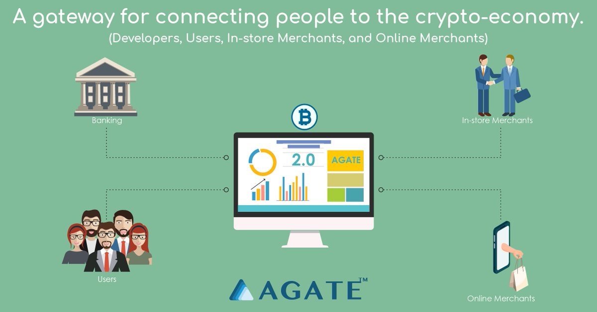 Agate is a comprehensive crypto infrastructure for everyday banking and a gateway to connect millions of Developers, Users, In-store Merchants, and Online Merchants to the crypto economy.