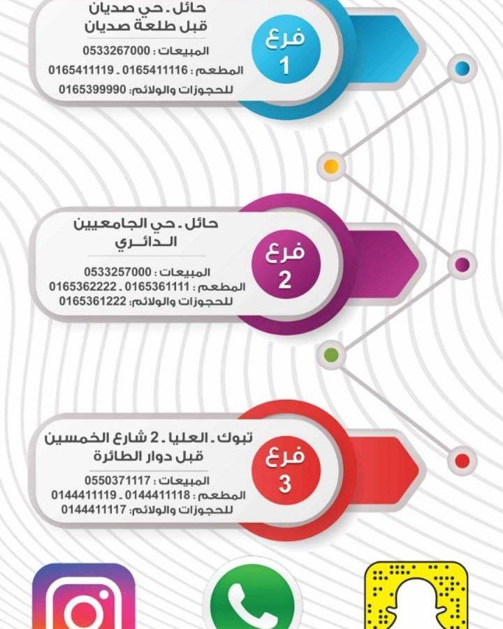 مطعم ضيوف الاصاله تبوك الفروع المنيو مع الأسعار والتقييم النهائي للمطعم مطاعم السعودية