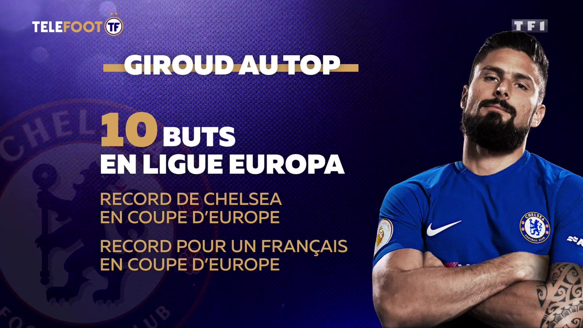 ⭐🇫🇷⭐ @_OlivierGiroud_ au top en Ligue Europa ! https://t.co/Y7rjBwa0yZ