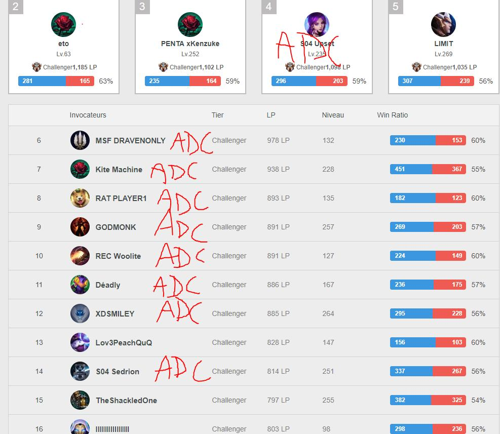 Icone invocateur matchmaking