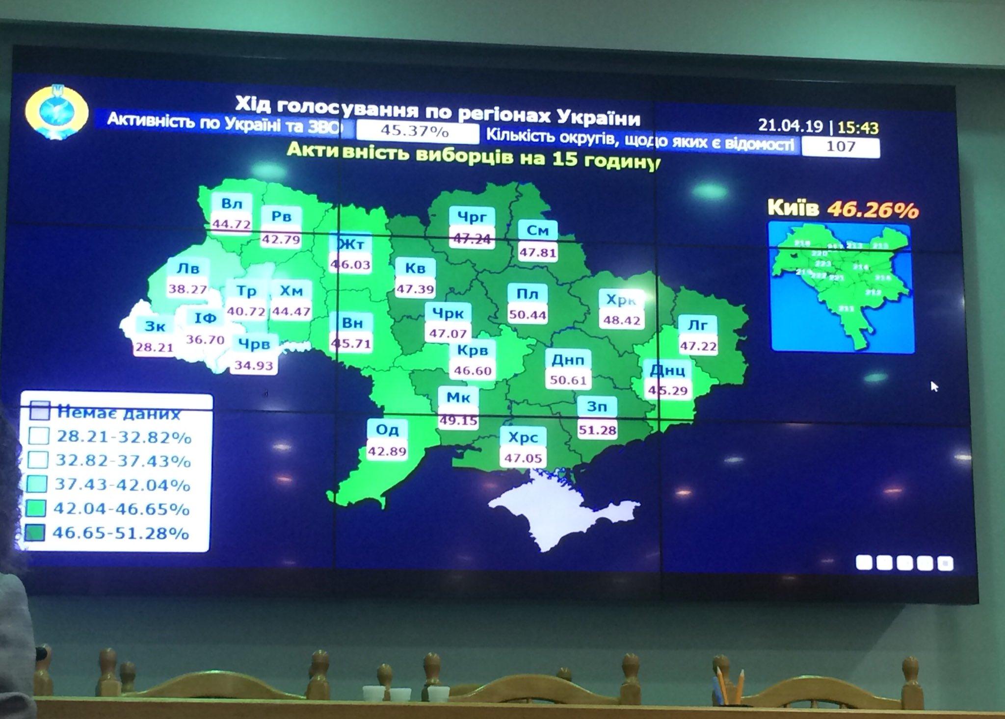 Выборы на Украине. Первые экзит-полы