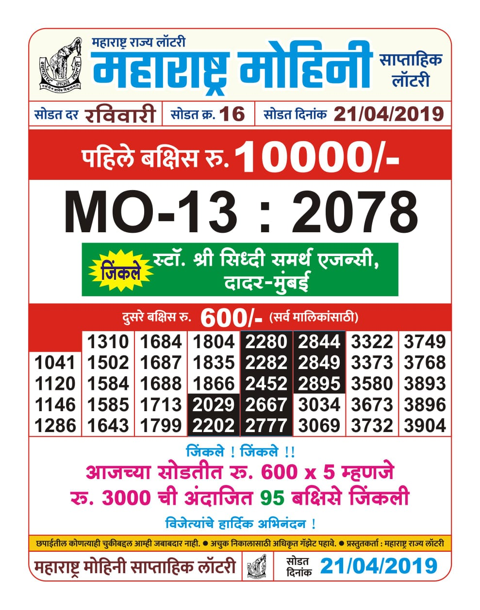 Showing lottery result of Maharashtra mohini 21 Apr 2019 At