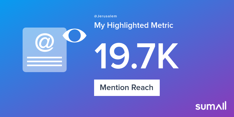 My week on Twitter 🎉: 5 Mentions, 19.7K Mention Reach. See yours with sumall.com/performancetwe…