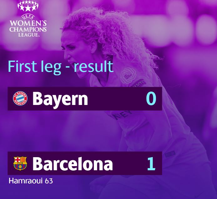 Victory for @FCBfemeni at @FCBfrauen - will we see Spain's first #UWCL finalist after next Sunday's second leg?🏆 http://bit.ly/2Gx9dw8