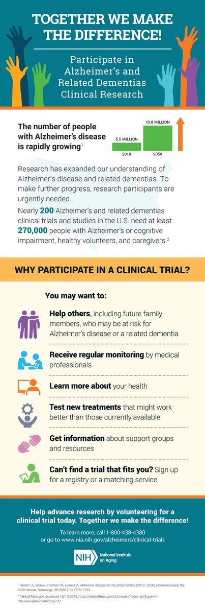 Together We Make the Difference! Participate in #Alzheimers and Related #Dementia Clinical Research  https://www. nia.nih.gov/health/infogra phics/together-we-make-difference-participate-alzheimers-and-related-dementias#.XLyx-iREMHs.twitter &nbsp; …  via @Alzheimers_NIH<br>http://pic.twitter.com/NoLeoaWhJo